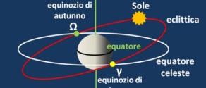 EQUINOZIO-SPECIALE-PRIM.jpg